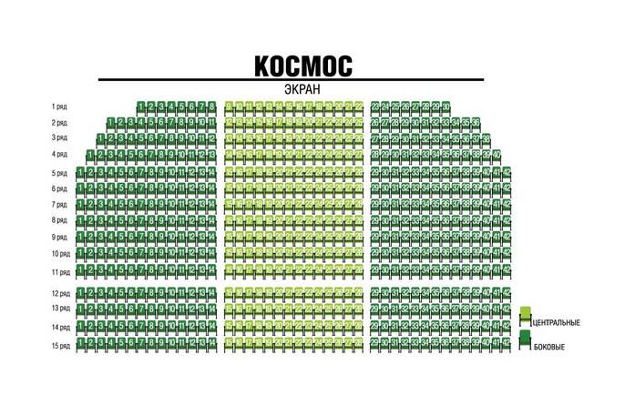 "Схема зала ККЦ  ""Космос "" ."